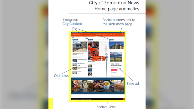 Social Puncher report on simulated media Edmonton