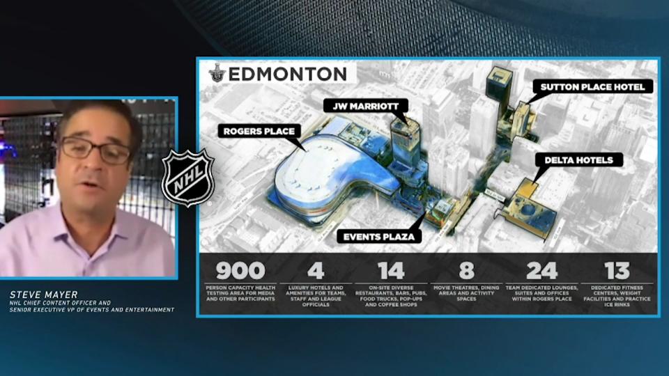 Edmonton bubble (NHL)